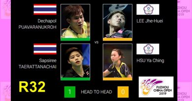 R32 |XD| บาส+ป้อ (THA) vs (TPE) LEE Jhe-Huei+HSU Ya Ching